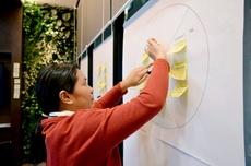 Design Thinking: Define (Stage 2 of 5)